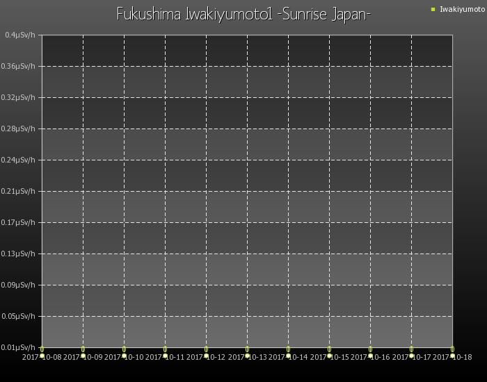 福島いわき湯本温泉グラフ